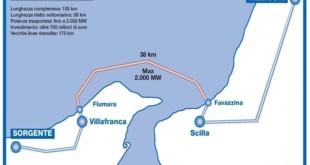 L'Elettrodotto sottomarino più lungo del mondo è in Sicilia