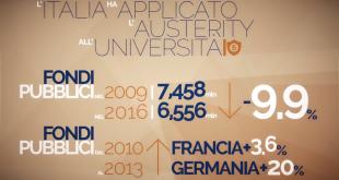 Quanti soldi investe lo Stato nelle Università? Ecco il FFO 2016