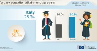 formazione in italia