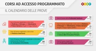Università, pubblicato il calendario dei test per i corsi ad accesso programmato.